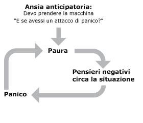 AttacchiPanico03